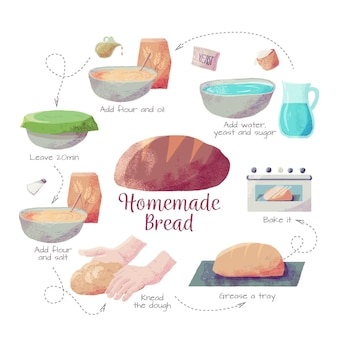 Recette de pain maison