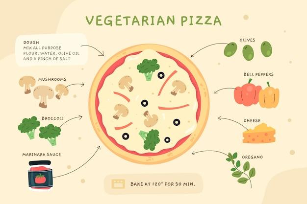 Recette de pizza végétarienne dessinée à la main