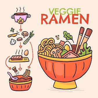 Recette de ramen végétarien dessiné à la main
