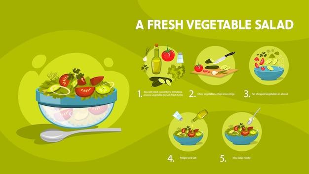 Recette de salade verte pour végétarien. ingrédient sain