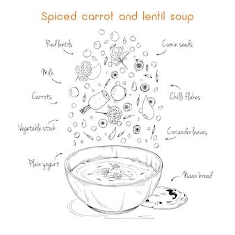 Recette simple pour la soupe. soupe épicée aux carottes et lentilles. illustration