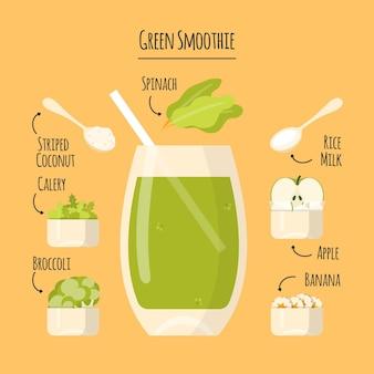 Recette de smoothie sain avec des ingrédients