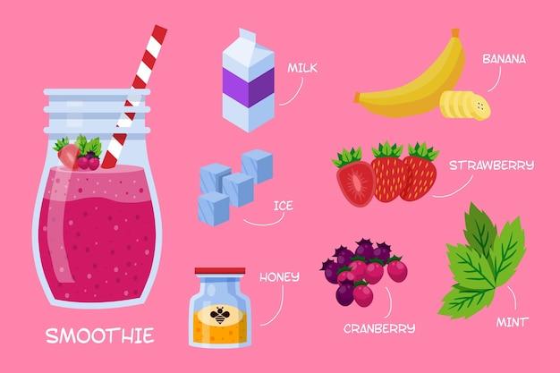 Recette de smoothie santé