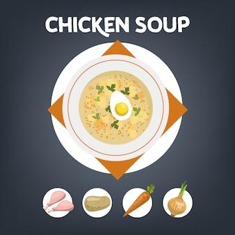 Recette de soupe au poulet pour cuisiner à la maison