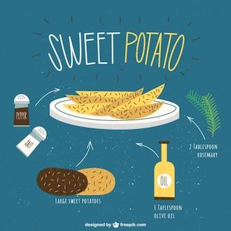 Recette sucrée de pommes de terre