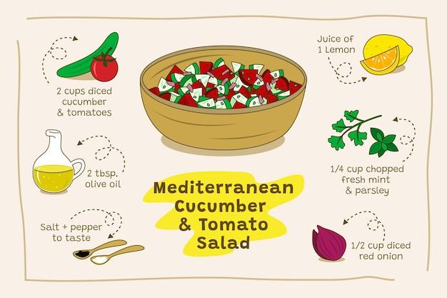 Recette végétarienne dessinée à la main