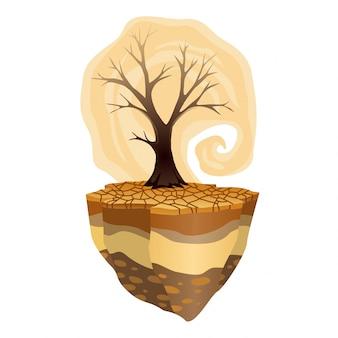 Le réchauffement climatique de la terre. déforestation et sécheresse. affiche d'écologie d'avertissement. concept de sécheresse mondiale