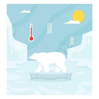 Réchauffement de la planète changement climatique ours polaire