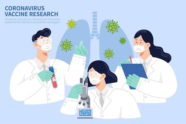 Recherche scientifique covid-19
