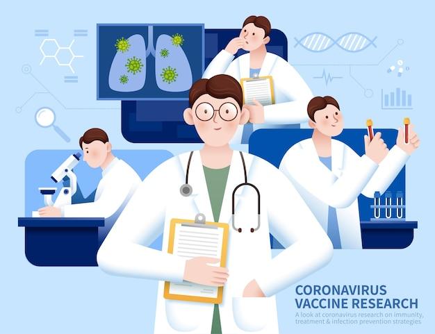 Recherche sur le vaccin covid-19