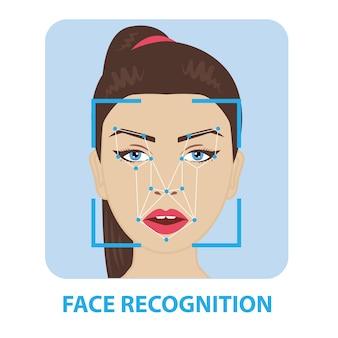 Reconnaissance de visage