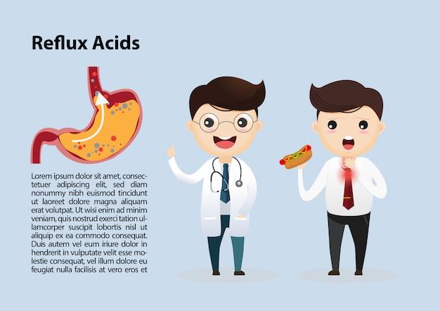 Reflux gastro-oesophagien (gerd)