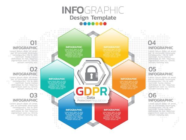 Règlement général de protection des données infographique