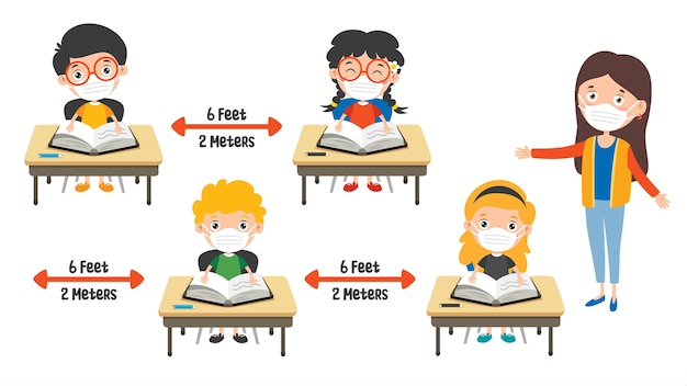 Règles de distance sociale pour les enfants