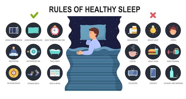 Règles d'un sommeil sain et provoque l'insomnie. homme dormant sur le côté dans son lit. concept et recommandations pour un bon sommeil.