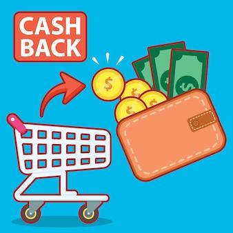 Remise en argent avec l'icône du panier, de l'argent et du porte-monnaie