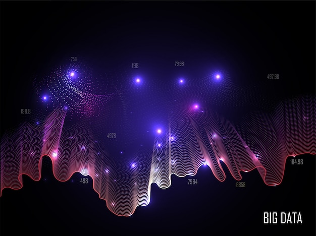 Réseau d'ondes numériques hi-tech avec effet de lumière sur fond violet pour le concept big data.