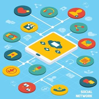 Réseaux sociaux isométriques