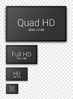 Résolution tv ultra hd