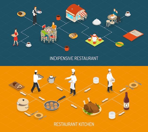 Restaurant bar service 2 bannières isométriques