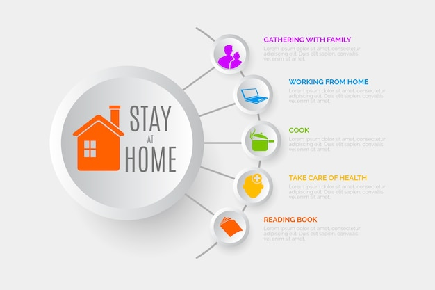 Rester à la maison concept infograpic