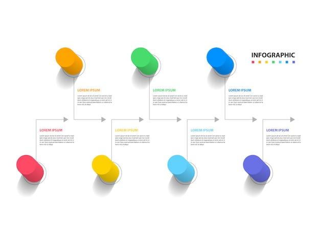 Résumé coloré de chronologie infographique