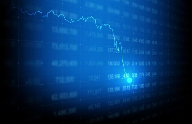 Résumé historique de la crise économique vers le bas du graphique boursier