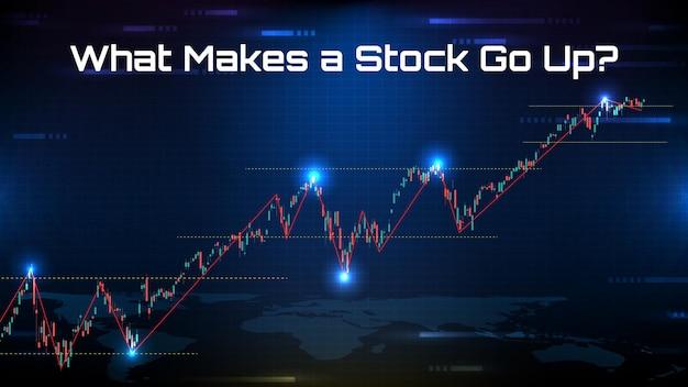 Résumé historique du marché boursier, qu'est-ce qui fait monter un stock?