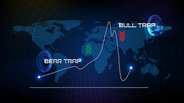 Résumé historique du radar de balayage d'écran de technologie futuriste avec des cartes du monde et un piège à taureaux et un piège à ours