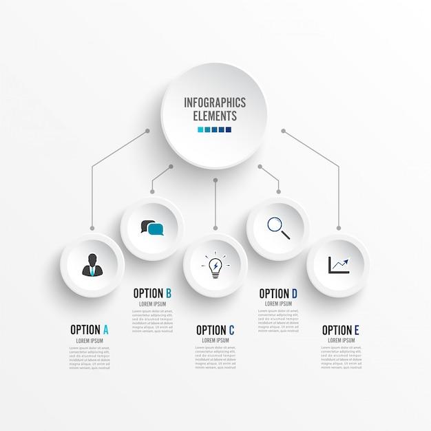 Résumé numérique cinq options.