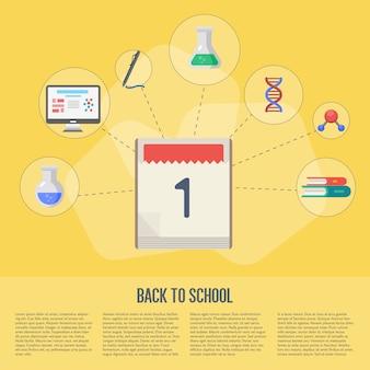 Retour au concept d'infographie scolaire