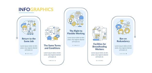 Retour au modèle d'infographie vectorielle sur les droits des employés sur le lieu de travail. éléments de conception de contour de présentation. visualisation des données en 5 étapes. diagramme d'informations sur la chronologie du processus. disposition du flux de travail avec des icônes de ligne
