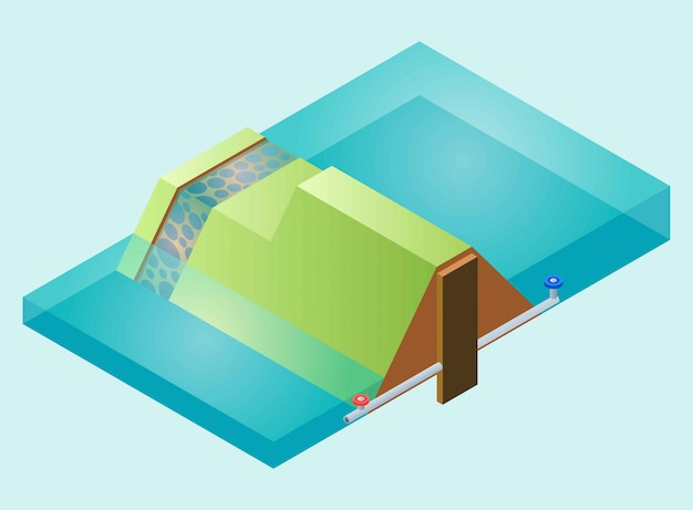 Rivière et barrage avec de l'eau, illustration isométrique