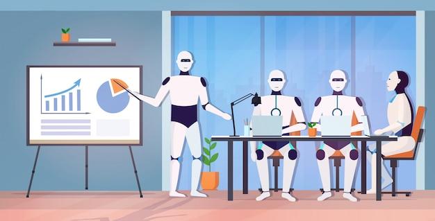Robot d'affaires présentant un graphique financier à une équipe de collègues robotiques à une table ronde