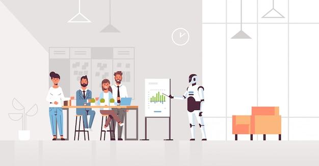 Robot d'entreprise conférencier présentant un graphique financier sur un tableau de conférence à l'équipe de gens d'affaires lors de la réunion de conférence de la technologie de l'intelligence artificielle intérieur de bureau moderne