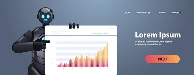 Robot moderne analysant les statistiques graphiques données financières analysant la technologie de l'intelligence artificielle