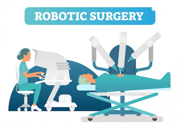 Robotique chirurgie processus chirurgical concept illustration vectorielle