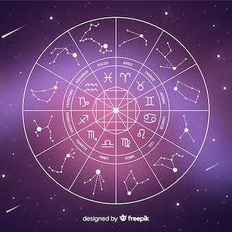 Roue du zodiaque plat sur fond de galaxie
