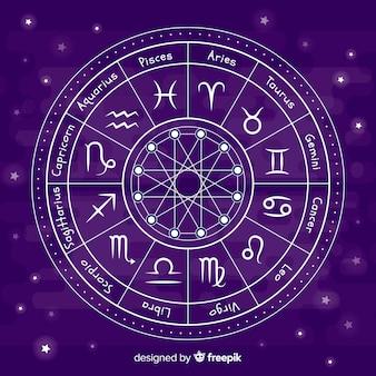 Roue zodiac