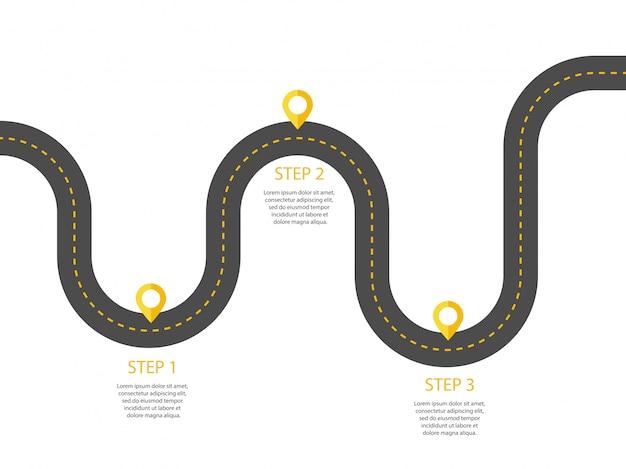 Route goudronnée sinueuse avec trois aiguilles.