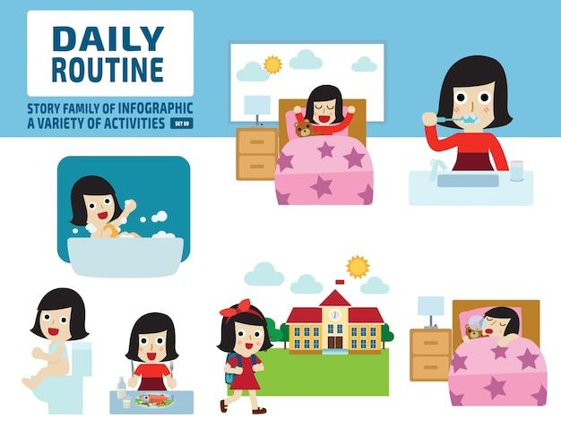 Routine quotidienne de l'enfance. élément infographique. concept de soins de santé.