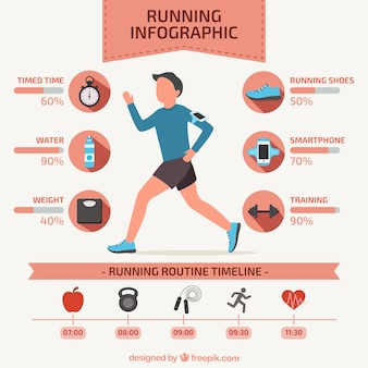 Runner infographie en design plat