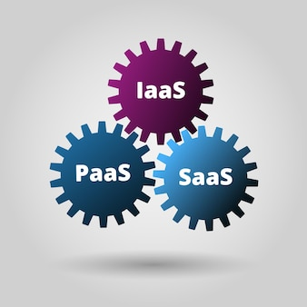 Saas, paas, iaas. technologie, progiciels, application décentralisée, cloud computing. roues dentées. service d'application. illustration vectorielle.