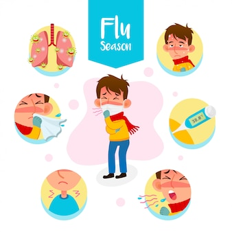 Saison de la grippe, infographie des symptômes du coronavirus
