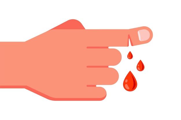 Le sang rouge coule de l'index coupé. plat