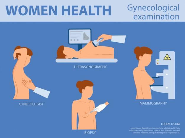 La santé des femmes