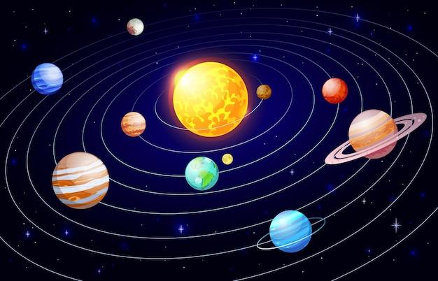 Satellites de corps célestes et planètes de galaxie