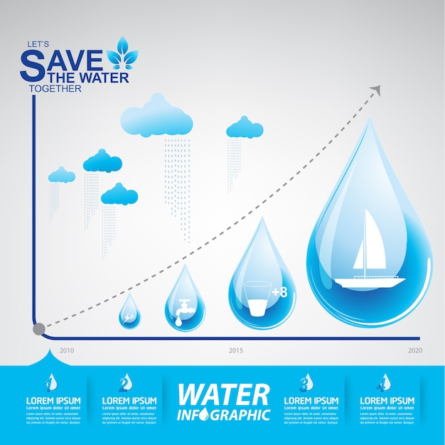Sauver l'eau