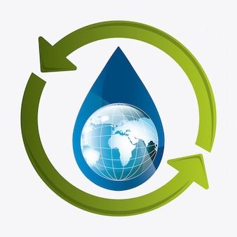 Sauver l'écologie de l'eau
