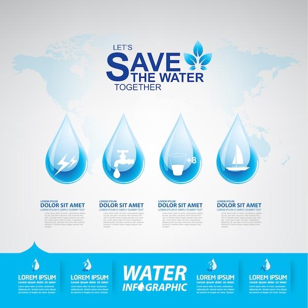 Save water vector concept gouttes d'eau